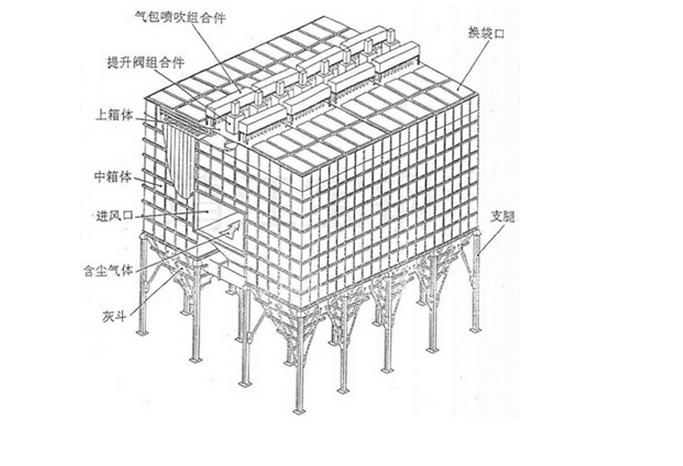 脉冲布袋除尘器结构说明